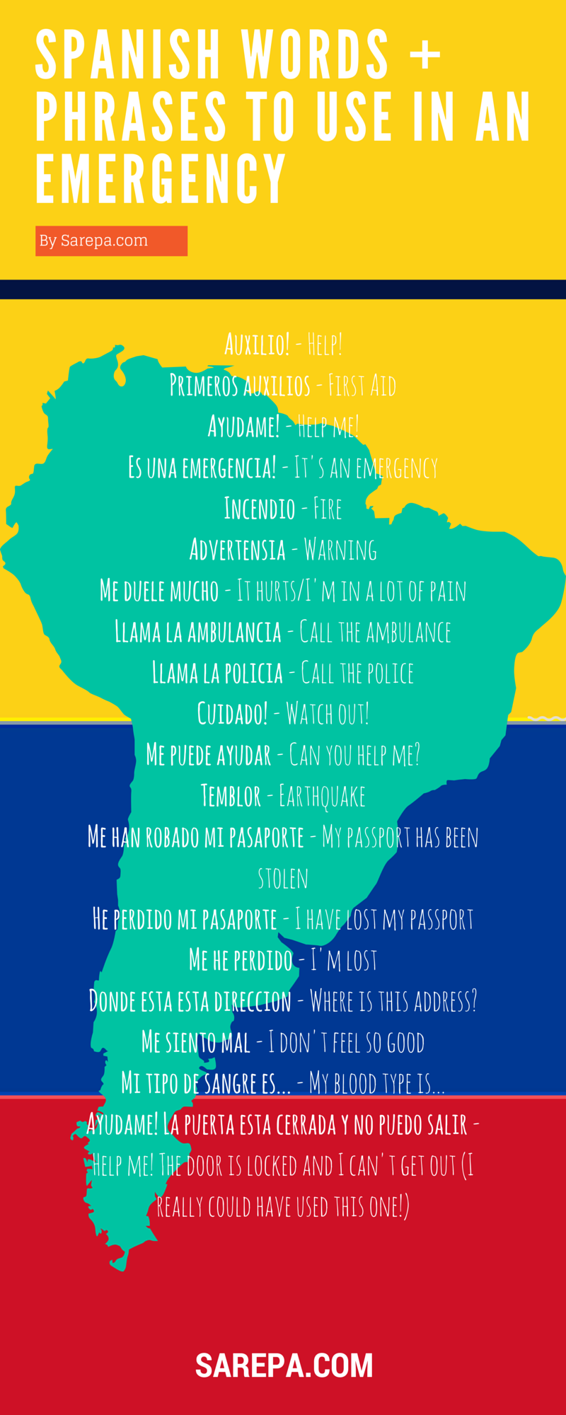 emergency spanish words and phrase